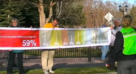 Banner demonstrating majority of government spending goes to military